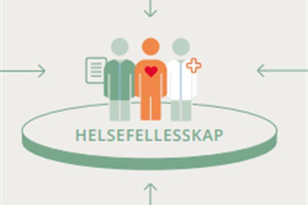 Illustrasjon tre mennesker, lege, pasient og annen, tekst Helsefellesskap under